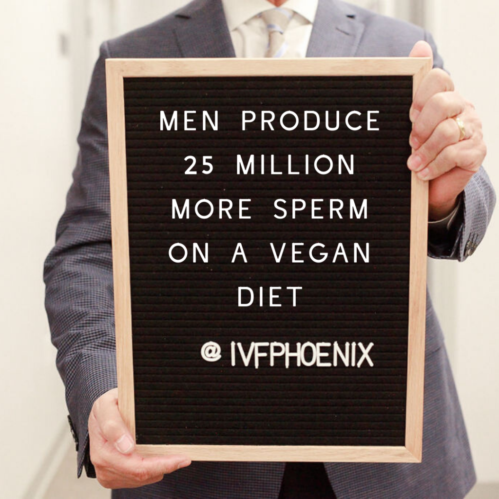Men Product 25 Million More Sperm on a Vegan Diet